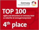 DZT Top 100 Platzierung
